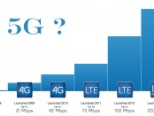 Pionirski opseg 26GHz za 5G