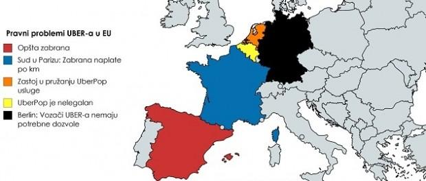 Pravni problemi UBER-a u EU